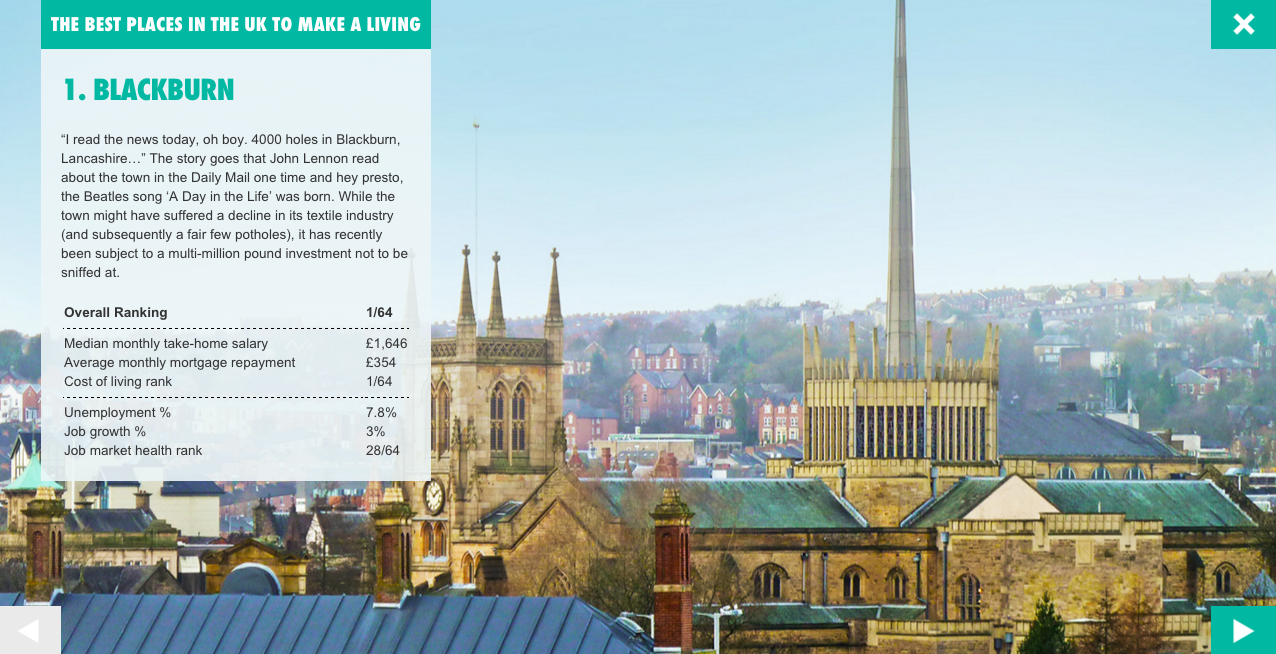 The Best Places in the UK to Make a Living